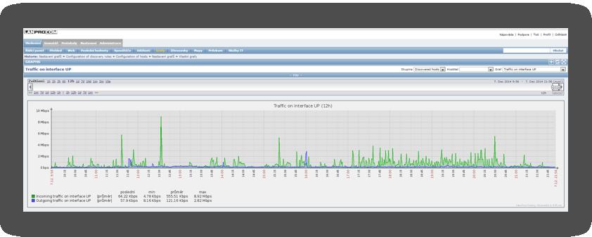 monitoring_lanprocom_1