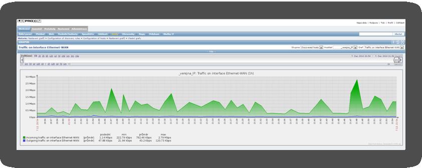 monitoring_lanprocom_3